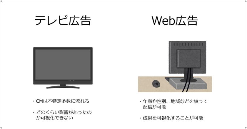 Web広告代理店に広告運用を依頼するのはどう?役割や業務内容を担当者が紹介!